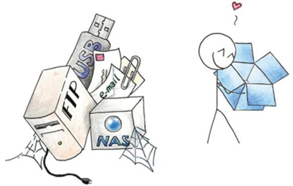 La Historia de Dropbox: Útiles Consejos para Emprender