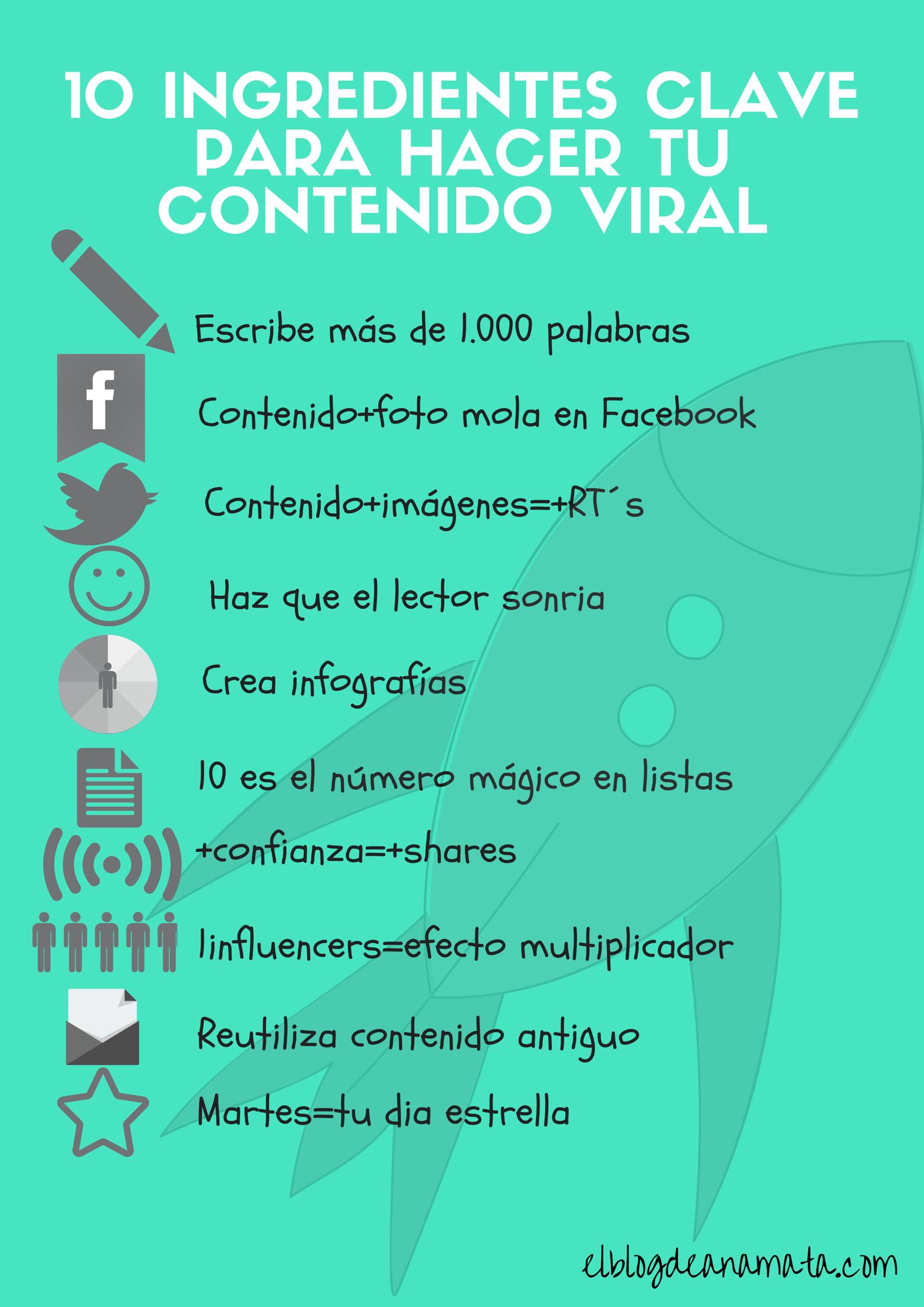 10 Ingredientes clave para hacer tu contenido viral - INFOGRAFIA