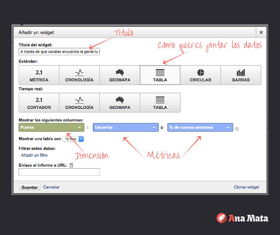 Cómo configurar tu panel de Adquisición en Analytics