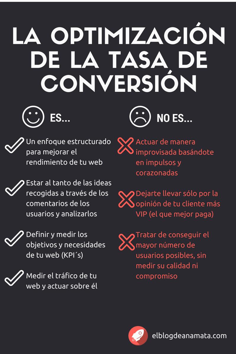 La optimización de la tasa de conversión