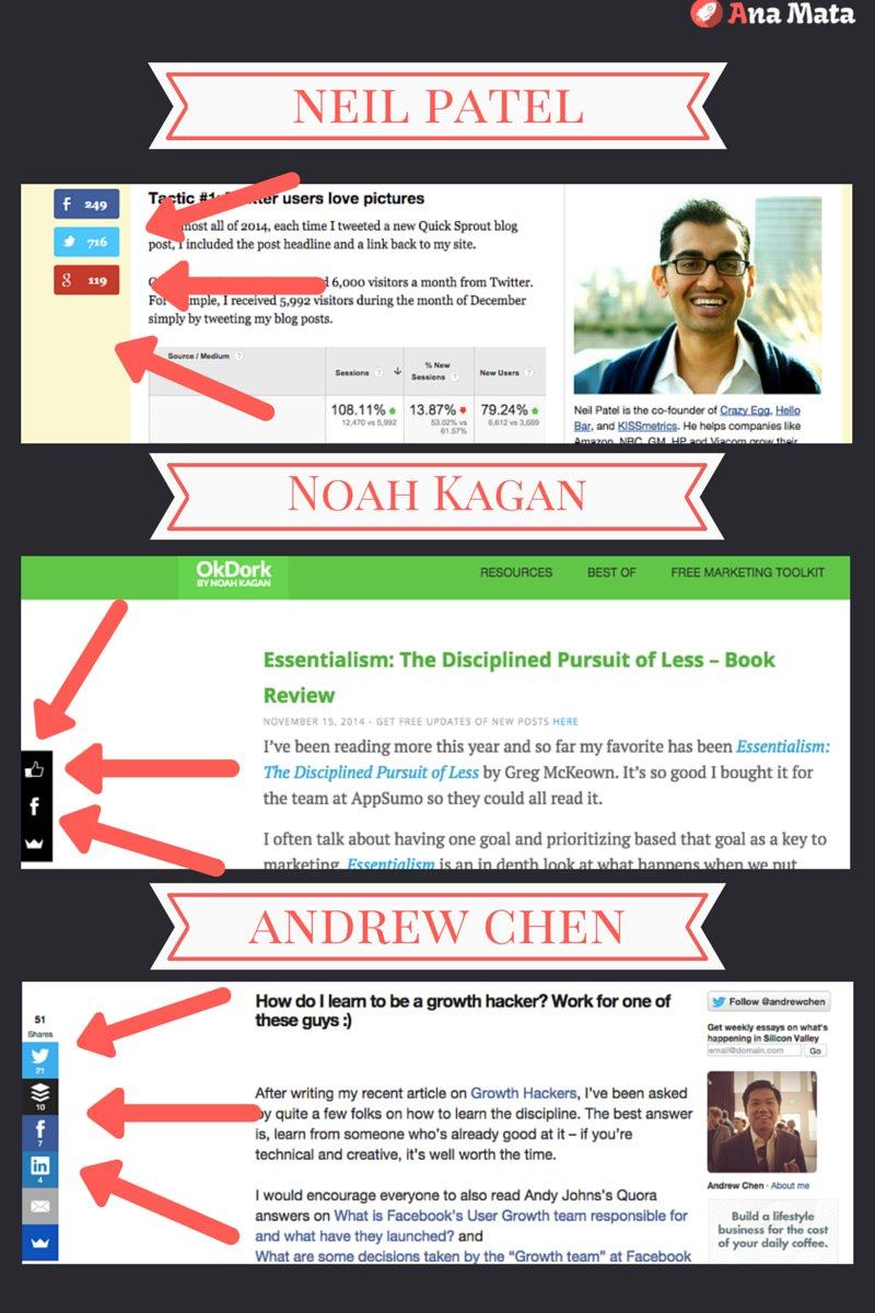 Los mejores growth hacker, colocan redes sociales a la izquierda