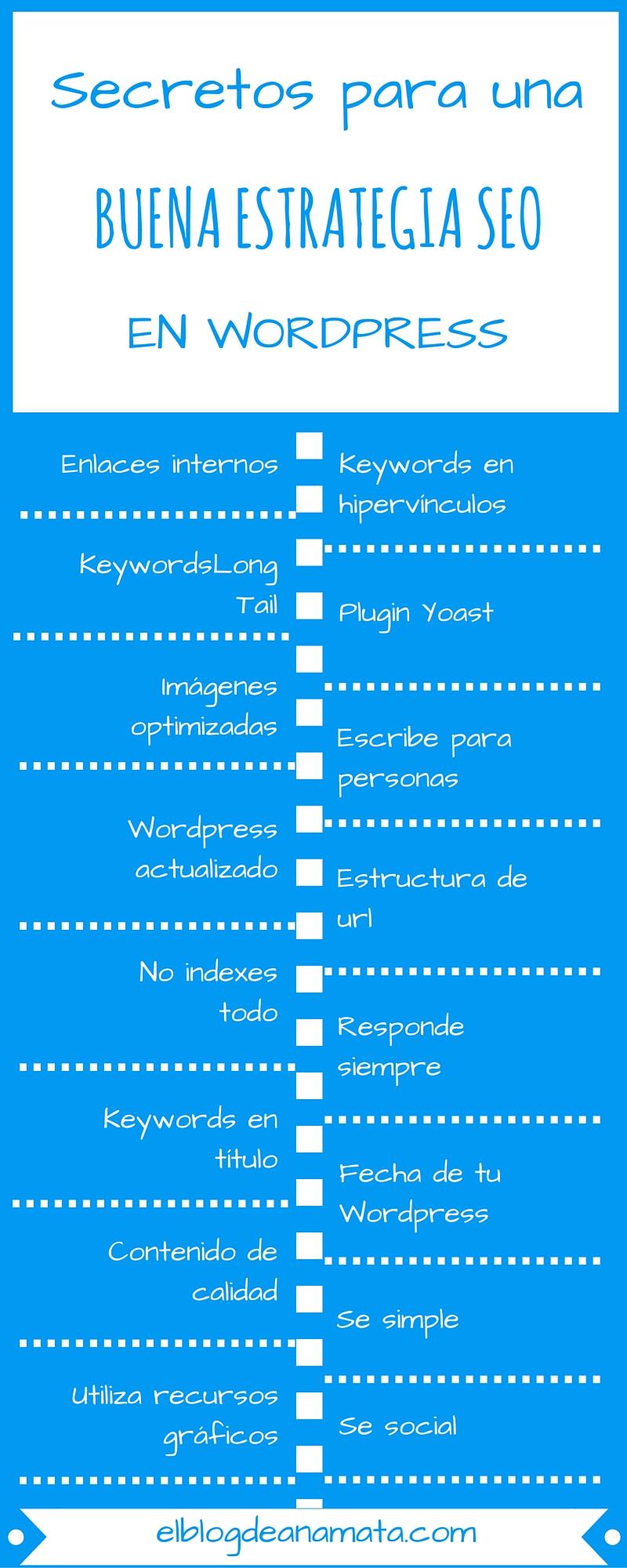 Cómo hacer una estrategia SEO exitosa en WordPress. INFOGRAFIA