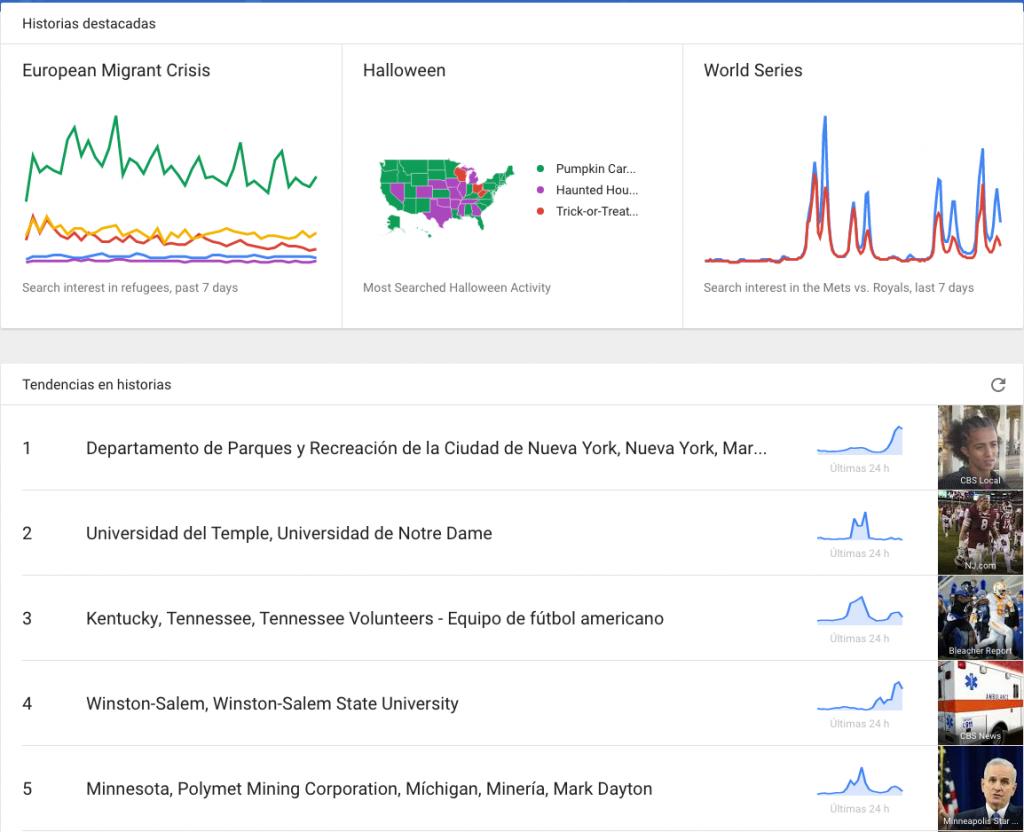 Google trends para profundizar en tendencias