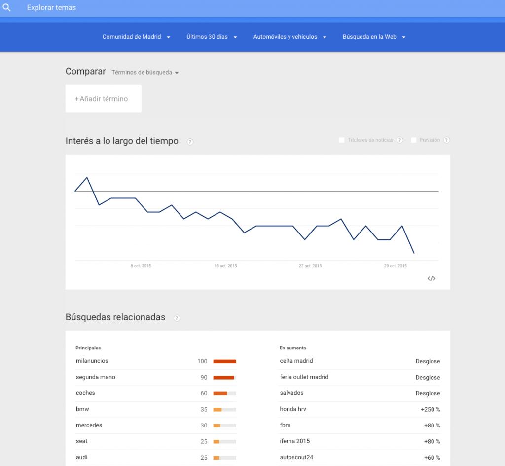 Cómo medir la salud de mi marca con Google Trends