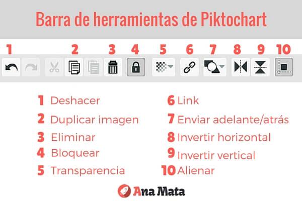 Barra de herramientas de Piktochart