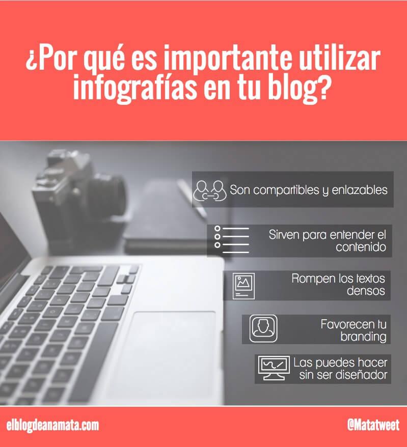 Por qué es importante utilizar infografías en tu blog