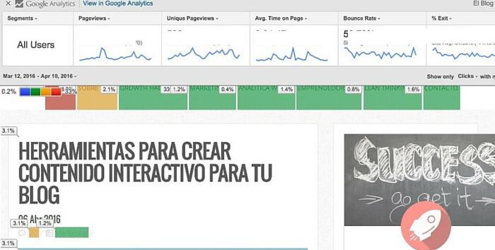Extensión de Page Analytics para ver tu analítica en tiempo real