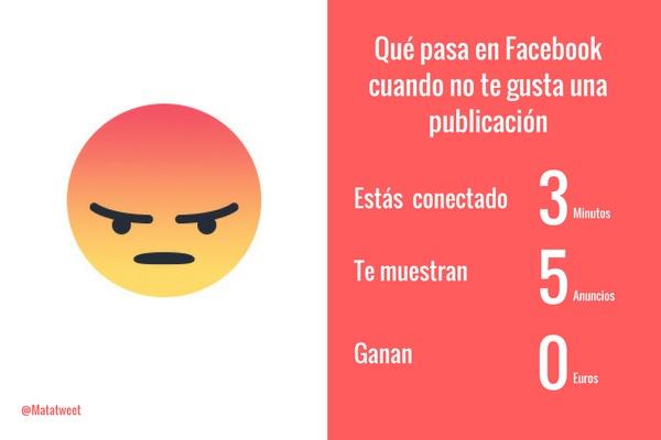 Lo que pasa en Facebook cuando una publicación no te gusta